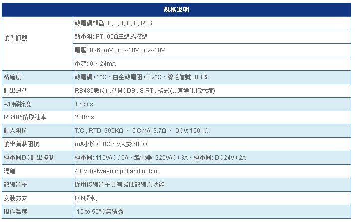 SD3000 規格說明