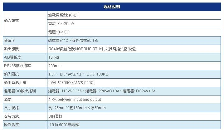 SD4000 規格說明