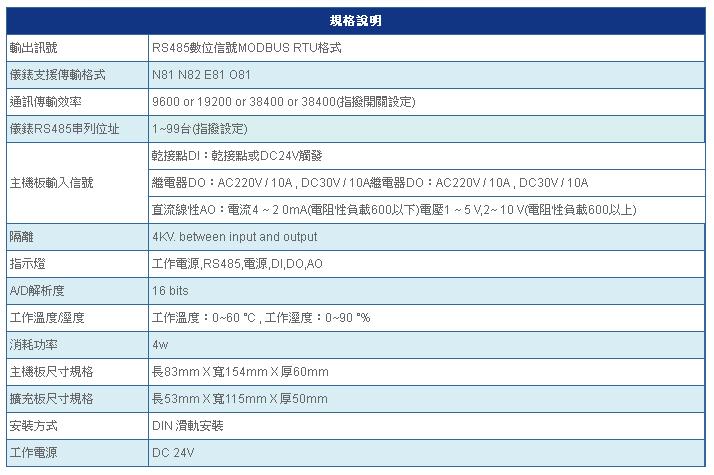 SD5000 規格說明