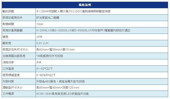 SD900 規格說明