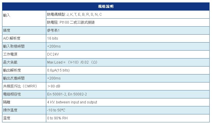 SE500 規格說明
