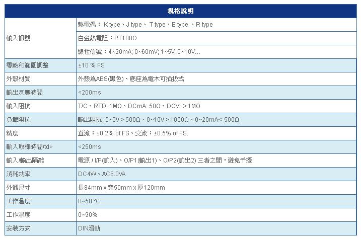 SE700 SG7000 規格說明
